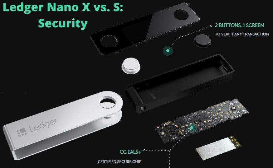 ledger nano x vs s security
