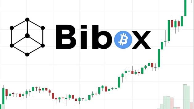 bibox features