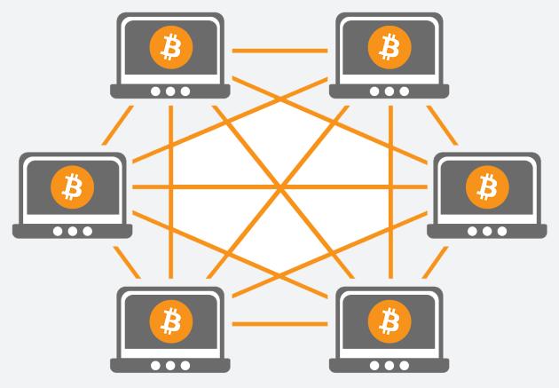 Bitcoin P2P Networks